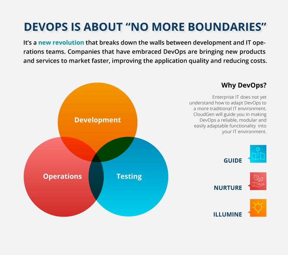 graphic_devops